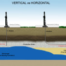 Kinds Of Oil Drilling Rigs